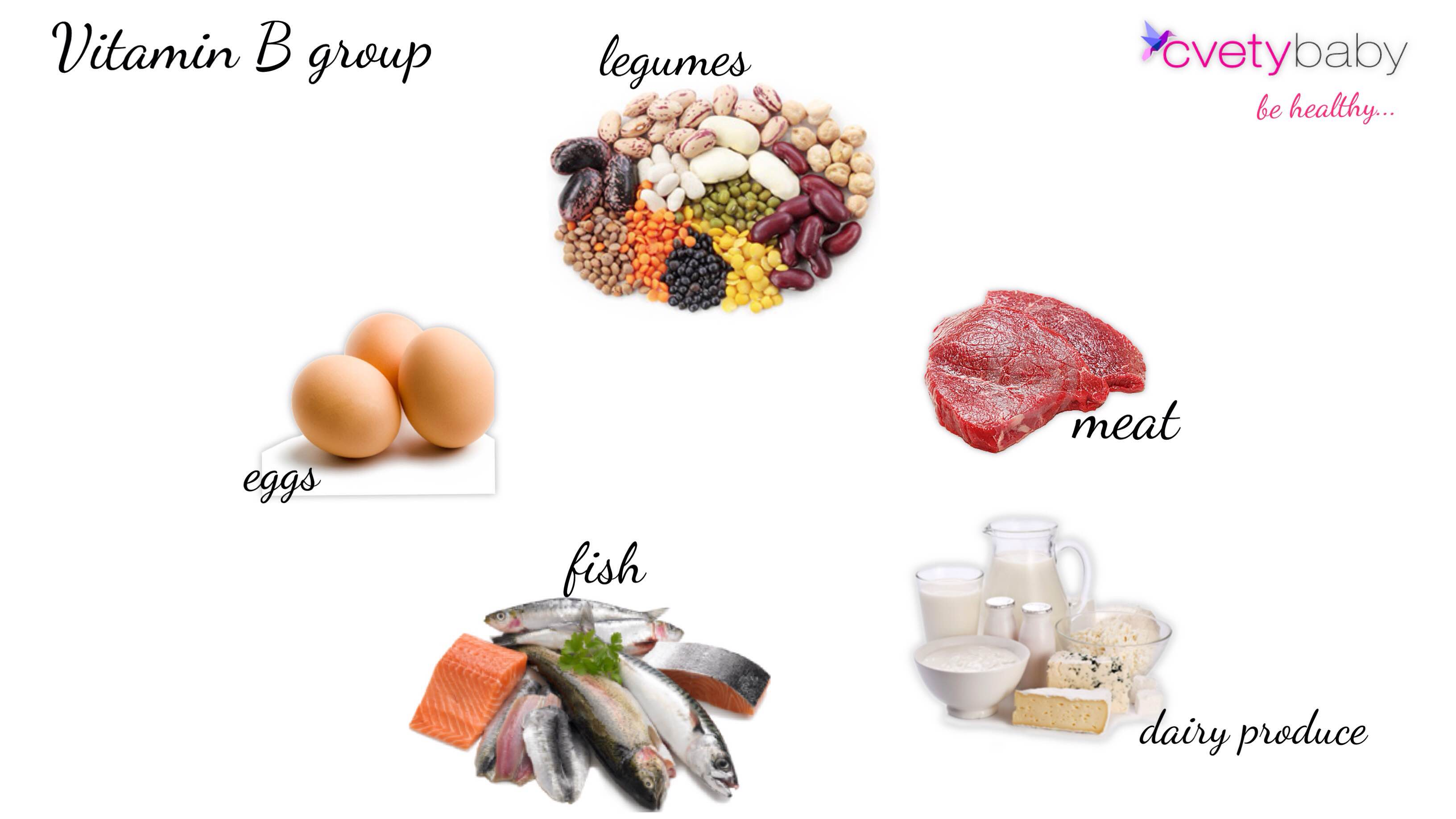 Vitamins and Minerals from Each Food Group - Shop Heb.com